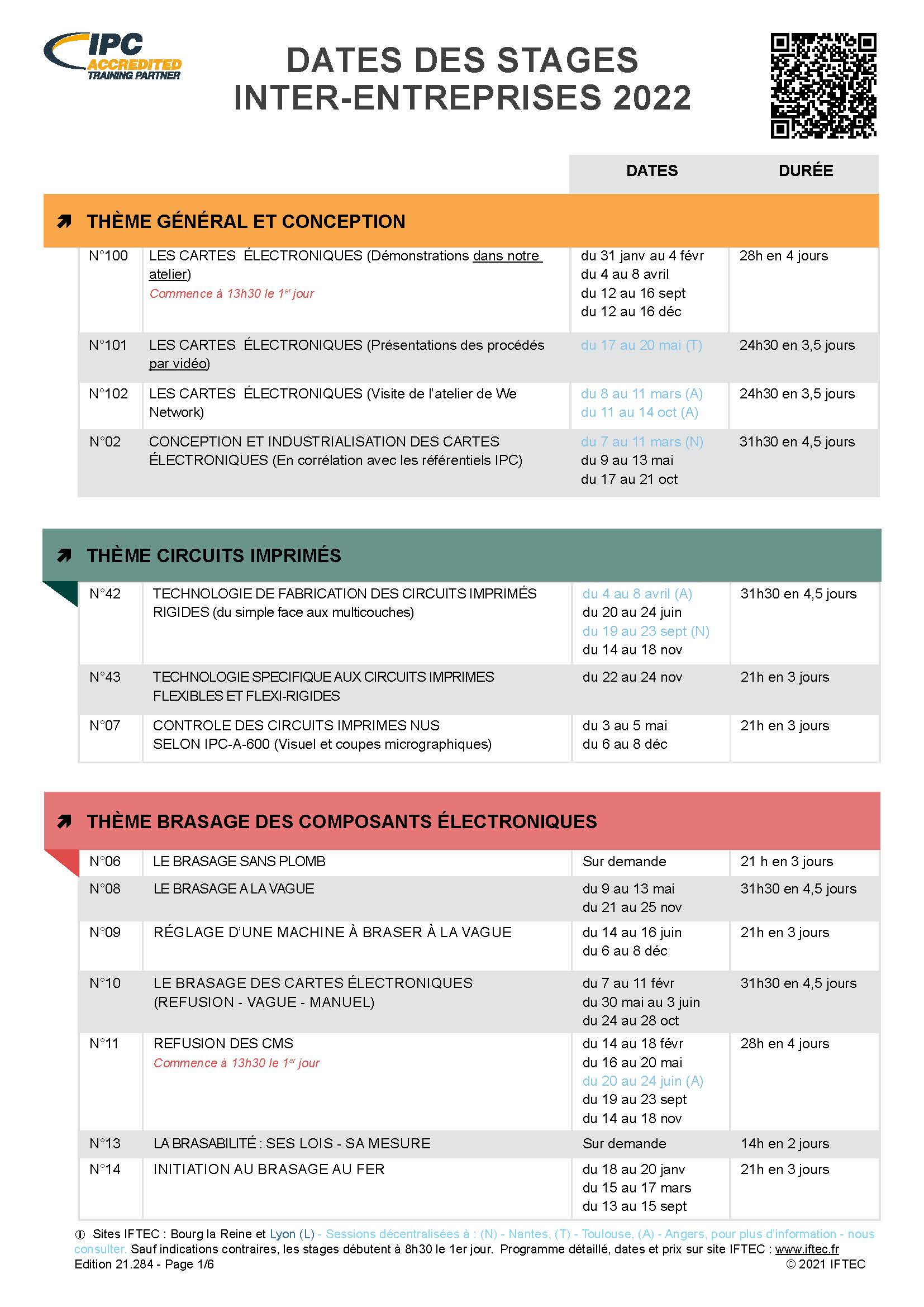 Calendrier des formations 2022
